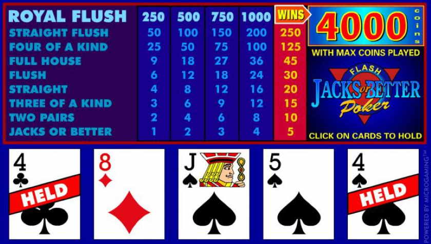 Winning at Video Poker